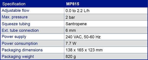 Especificación MP815