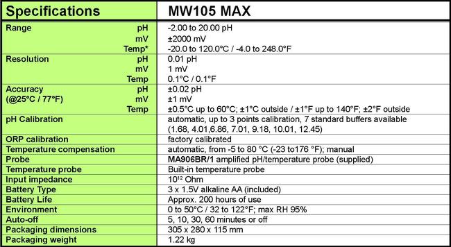 Especificación MW105