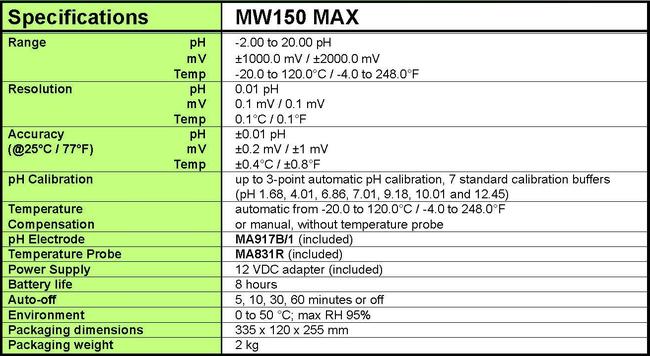 Especificación MW150