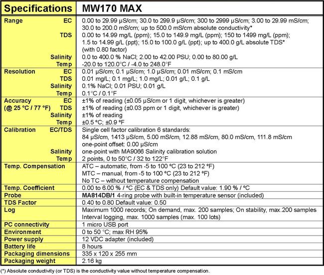 Especificación MW170