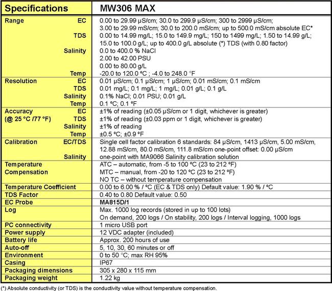 Especificación MW306