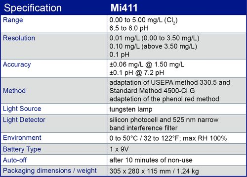 Especificación Mi411