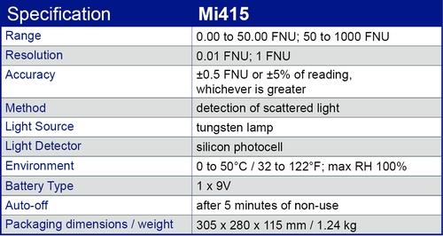 Especificación Mi415