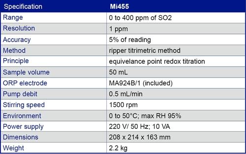 Especificación Mi455