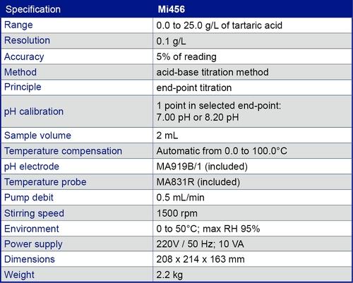 Especificación Mi456